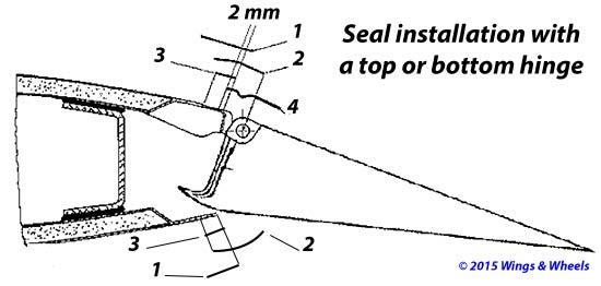 Aircraft Gap Seal with a Bottom or Top Hinge