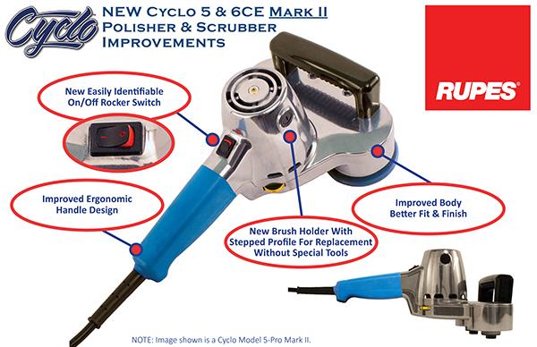 Cyclo  Model 5-Pro Mark II