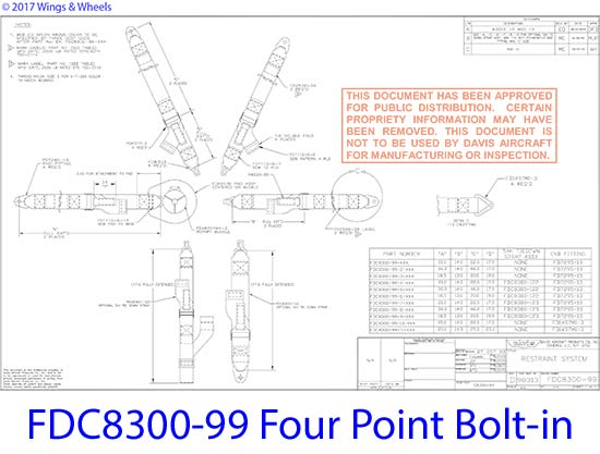 FDC8300-99 Four Point Bolt-in