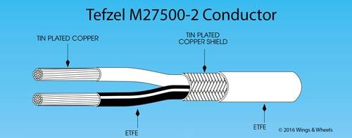 Tefzel 2 Conductor