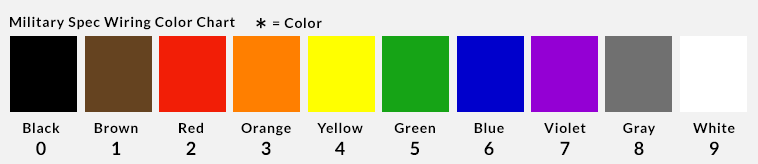 Military Spec Wiring Color Chart