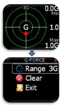 """LX Navigation Helios G-Force Page"