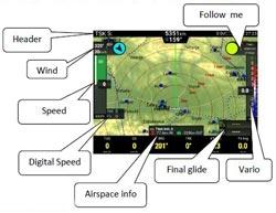 LX Navigation Zeus Indicators