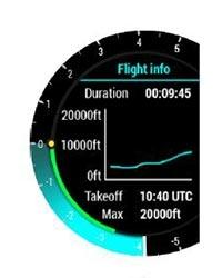 LX Navigation LX Era Statistics