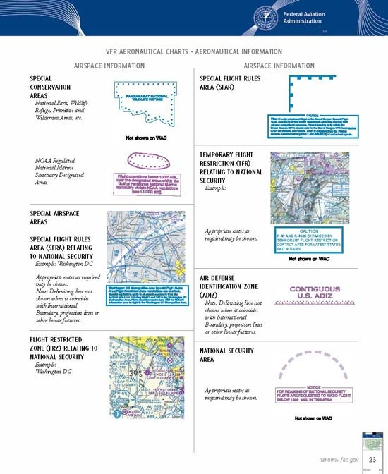 Aeronautical Chart User's Guide pg 23