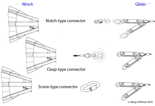 Tow Cable and Fan Assembly
