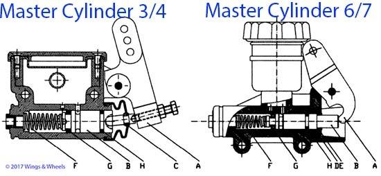 TOST Master Cylinder
